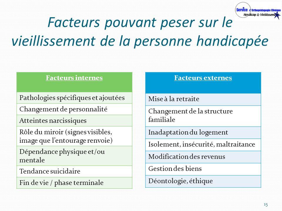 Facteurs pouvant peser sur le vieillissement de la personne handicapée 15 Facteurs externes Mise à la retraite Changement de la structure familiale In
