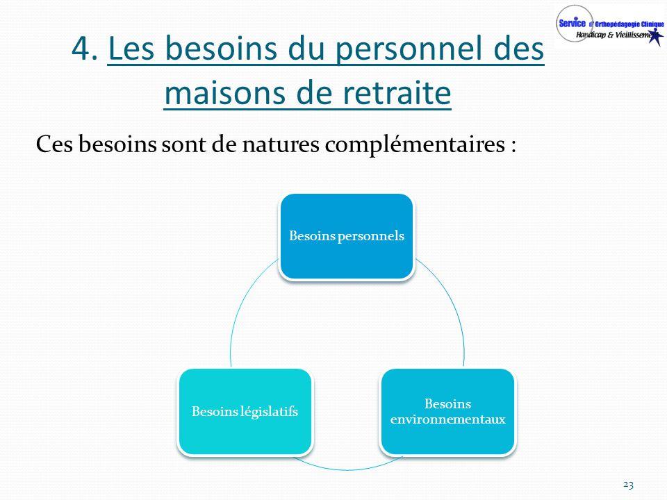 4. Les besoins du personnel des maisons de retraite Ces besoins sont de natures complémentaires : 23 Besoins personnels Besoins environnementaux Besoi