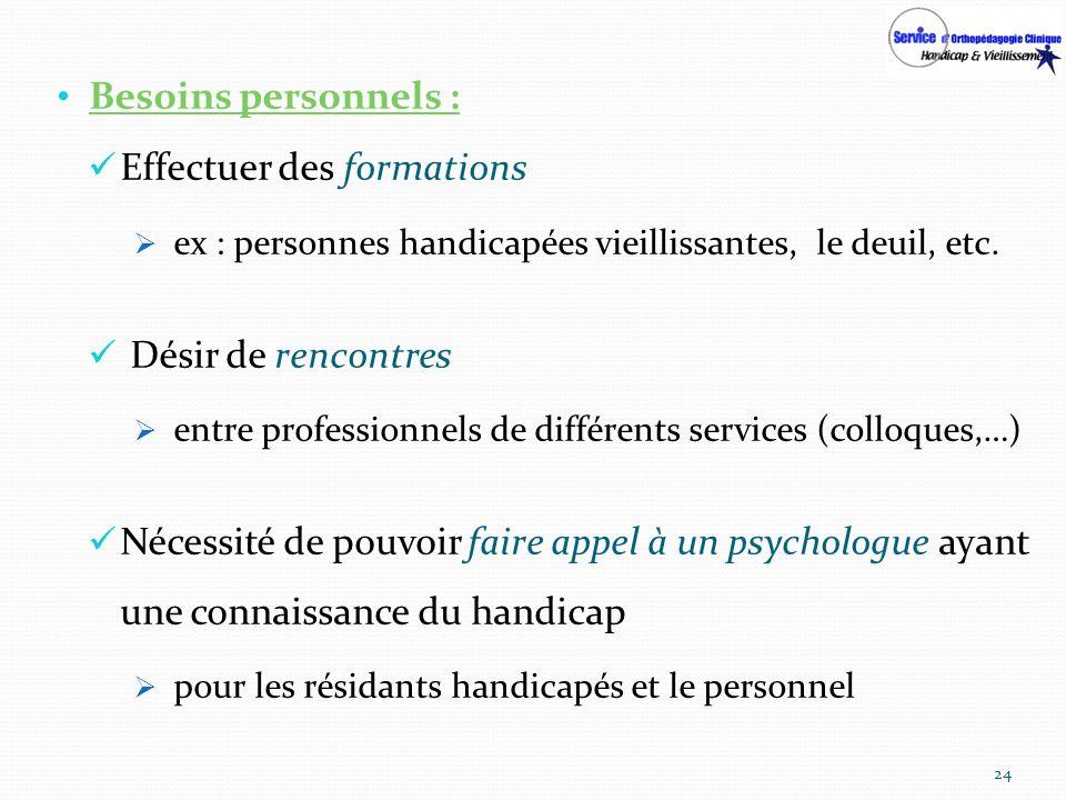 Besoins personnels : Effectuer des formations ex : personnes handicapées vieillissantes, le deuil, etc. Désir de rencontres entre professionnels de di