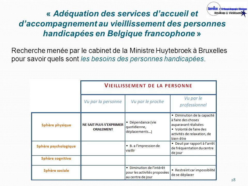 28 « Adéquation des services daccueil et daccompagnement au vieillissement des personnes handicapées en Belgique francophone » Recherche menée par le