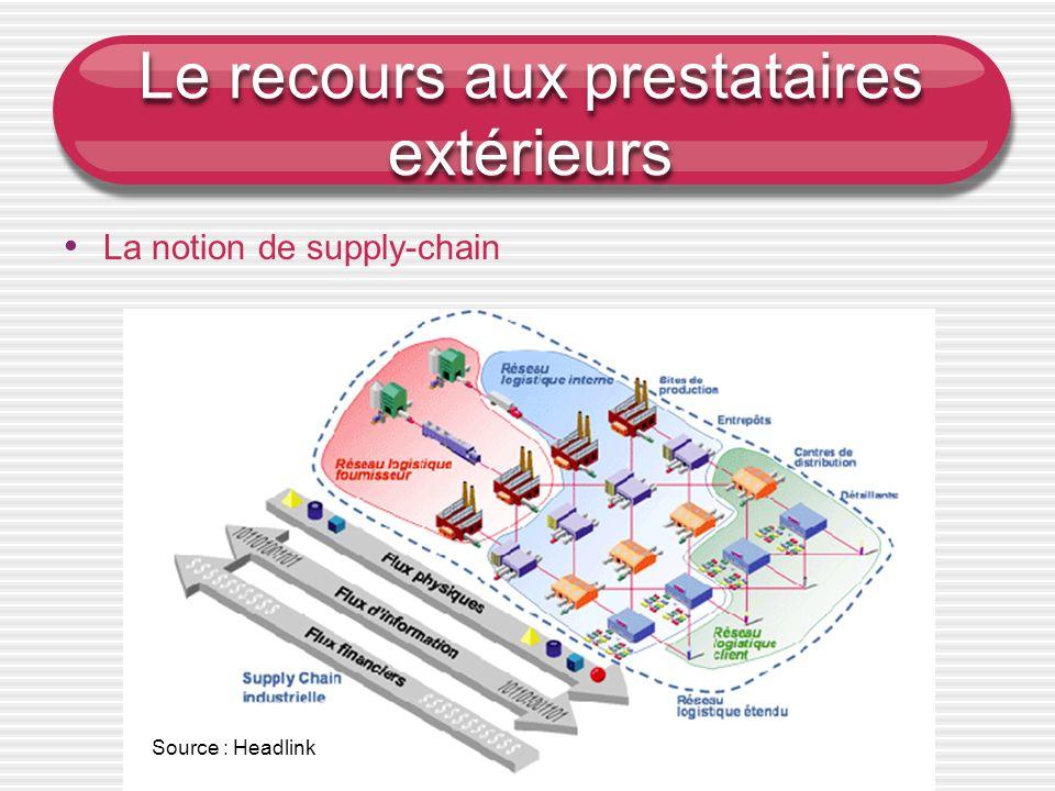 Maison d'éducation de la Légion d'honneur - Gestion des opérations import- export Le recours aux prestataires extérieurs La notion de supply-chain Sou