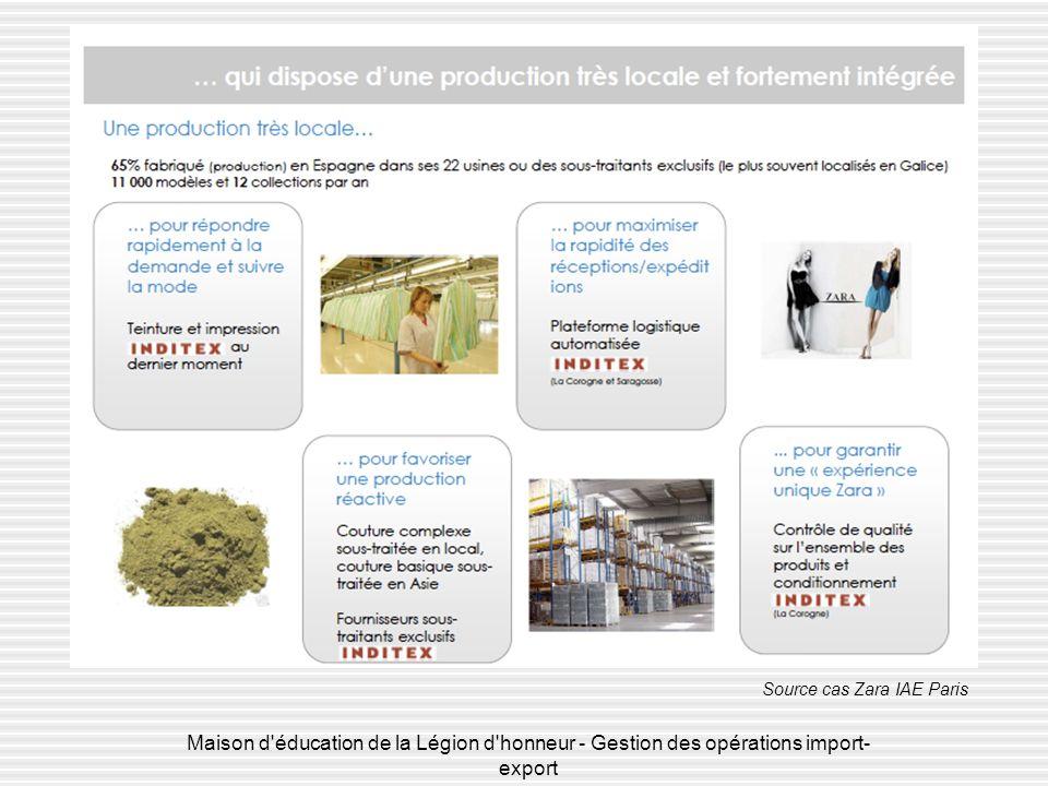 Maison d'éducation de la Légion d'honneur - Gestion des opérations import- export Source cas Zara IAE Paris