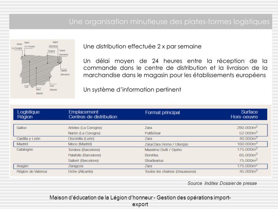 Maison d'éducation de la Légion d'honneur - Gestion des opérations import- export Source Inditex Dossier de presse