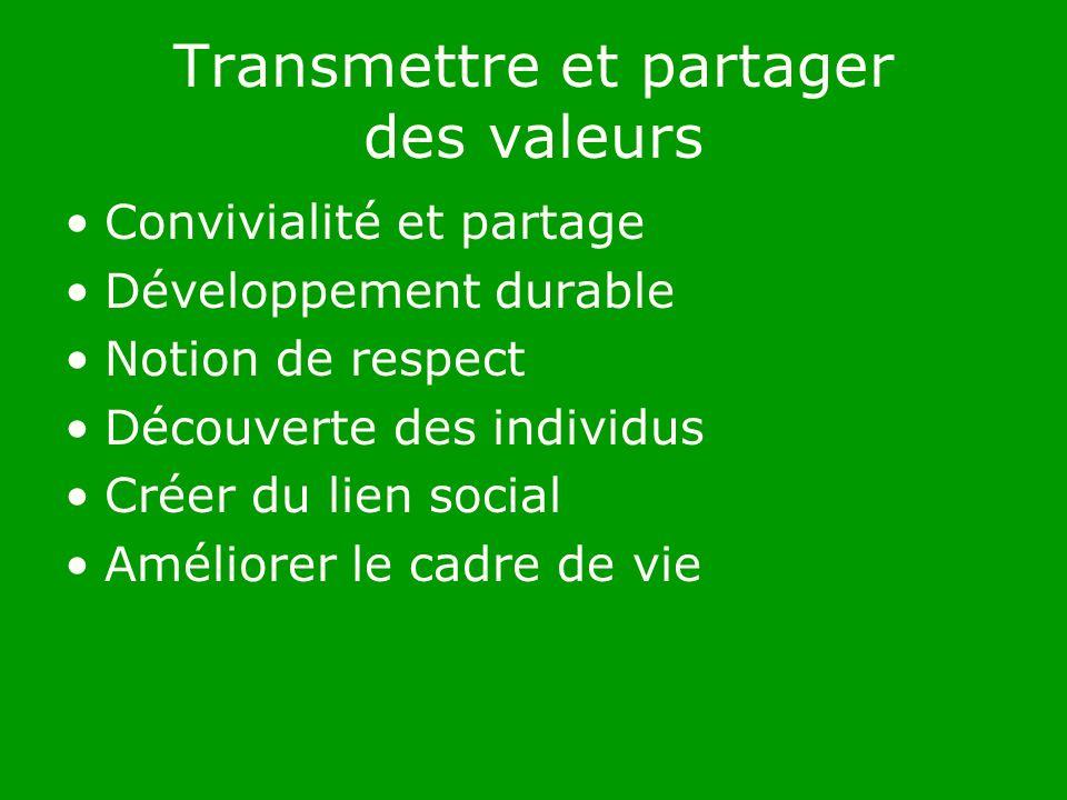 Transmettre et partager des valeurs Convivialité et partage Développement durable Notion de respect Découverte des individus Créer du lien social Améliorer le cadre de vie