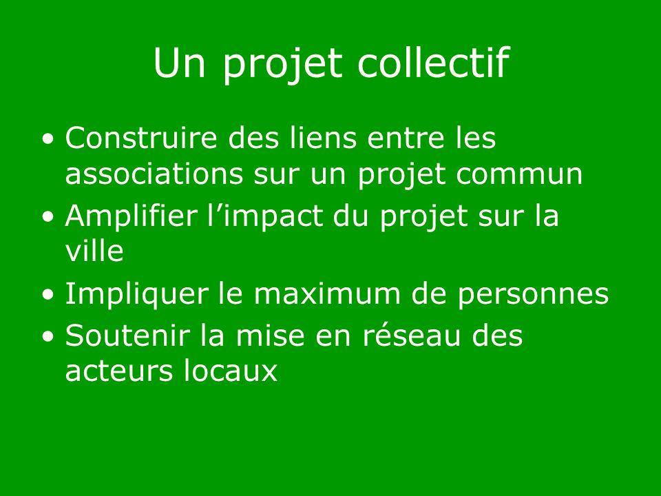 Un projet collectif Construire des liens entre les associations sur un projet commun Amplifier limpact du projet sur la ville Impliquer le maximum de personnes Soutenir la mise en réseau des acteurs locaux