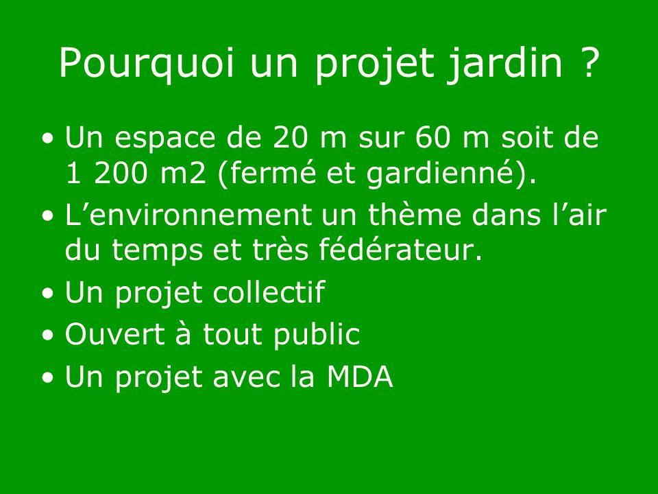 Pourquoi un projet jardin . Un espace de 20 m sur 60 m soit de 1 200 m2 (fermé et gardienné).