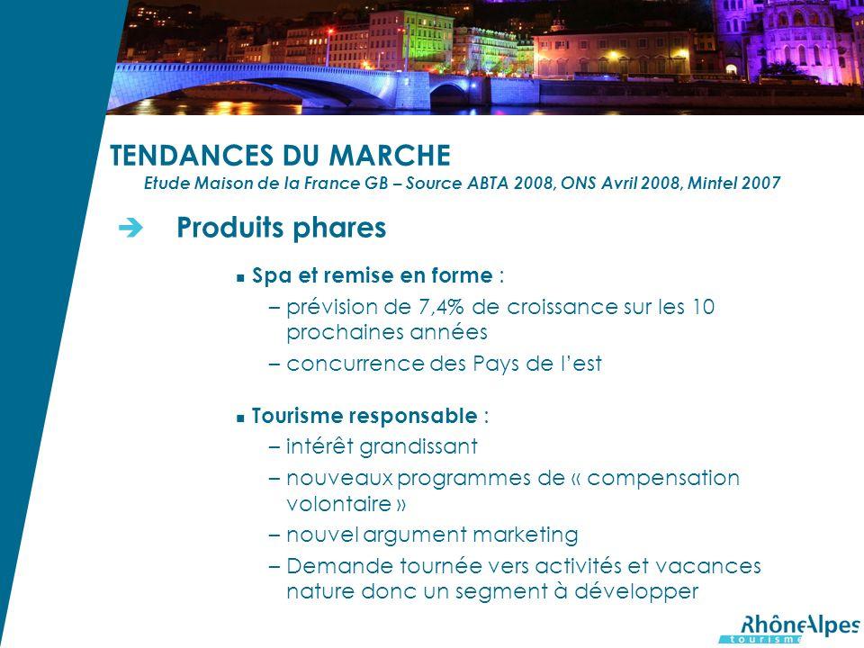 TENDANCES DU MARCHE Etude Maison de la France GB – Source ABTA 2008, ONS Avril 2008, Mintel 2007 Produits phares Spa et remise en forme : –prévision d