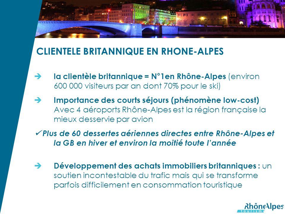 la clientèle britannique = N°1en Rhône-Alpes (environ 600 000 visiteurs par an dont 70% pour le ski) Importance des courts séjours (phénomène low-cost