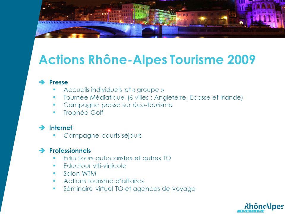 Actions Rhône-Alpes Tourisme 2009 Presse Accueils individuels et « groupe » Tournée Médiatique (6 villes : Angleterre, Ecosse et Irlande) Campagne pre