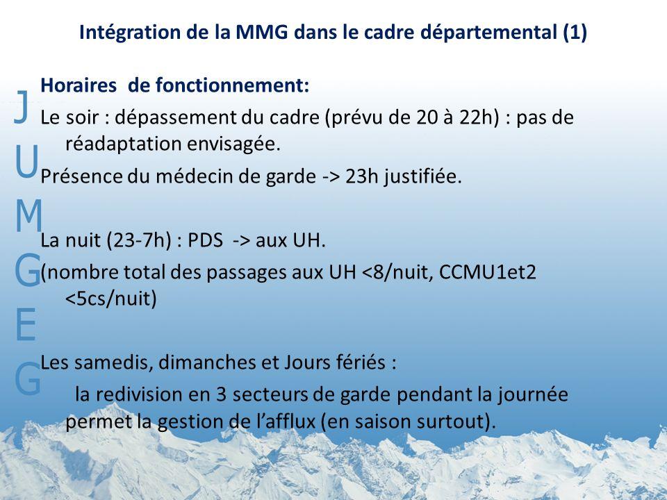 Intégration de la MMG dans le cadre départemental (1) Horaires de fonctionnement: Le soir : dépassement du cadre (prévu de 20 à 22h) : pas de réadapta