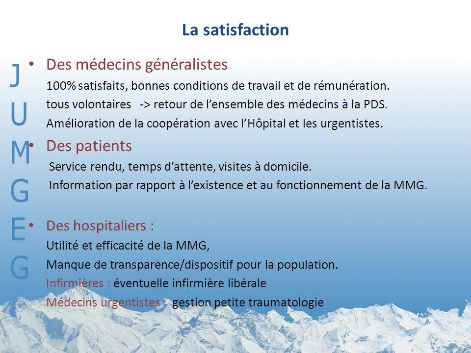 La satisfaction Des médecins généralistes 100% satisfaits, bonnes conditions de travail et de rémunération. tous volontaires -> retour de lensemble de