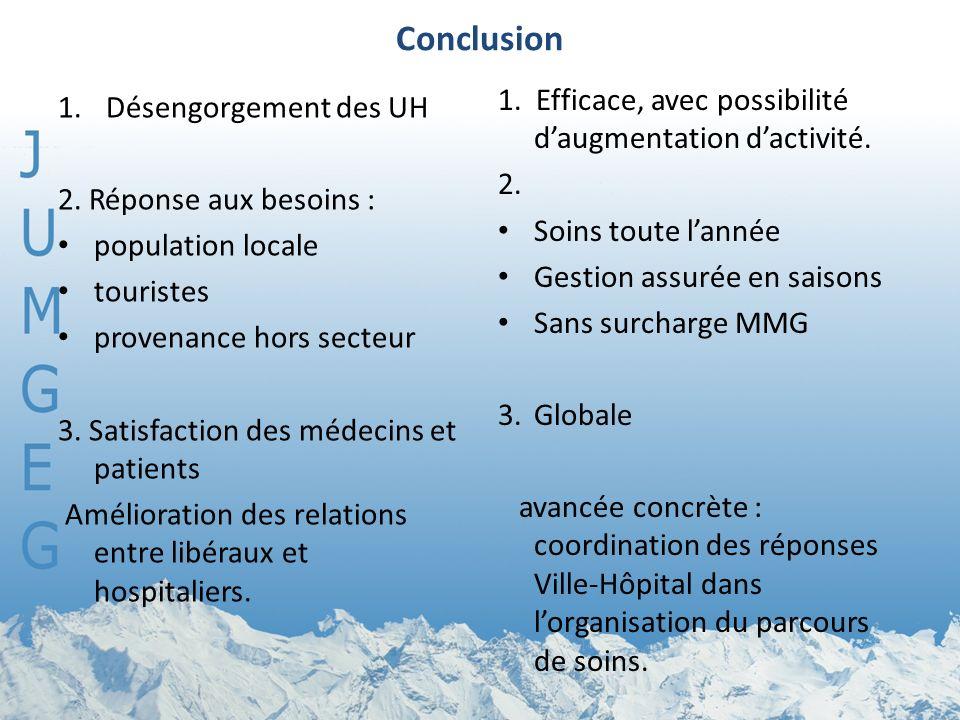 Conclusion 1.Désengorgement des UH 2.