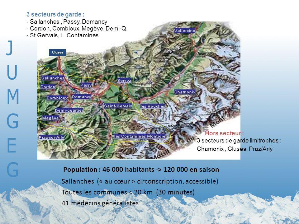 Population : 46 000 habitants -> 120 000 en saison Sallanches (« au cœur » circonscription, accessible) Toutes les communes < 20 km (30 minutes) 41 mé