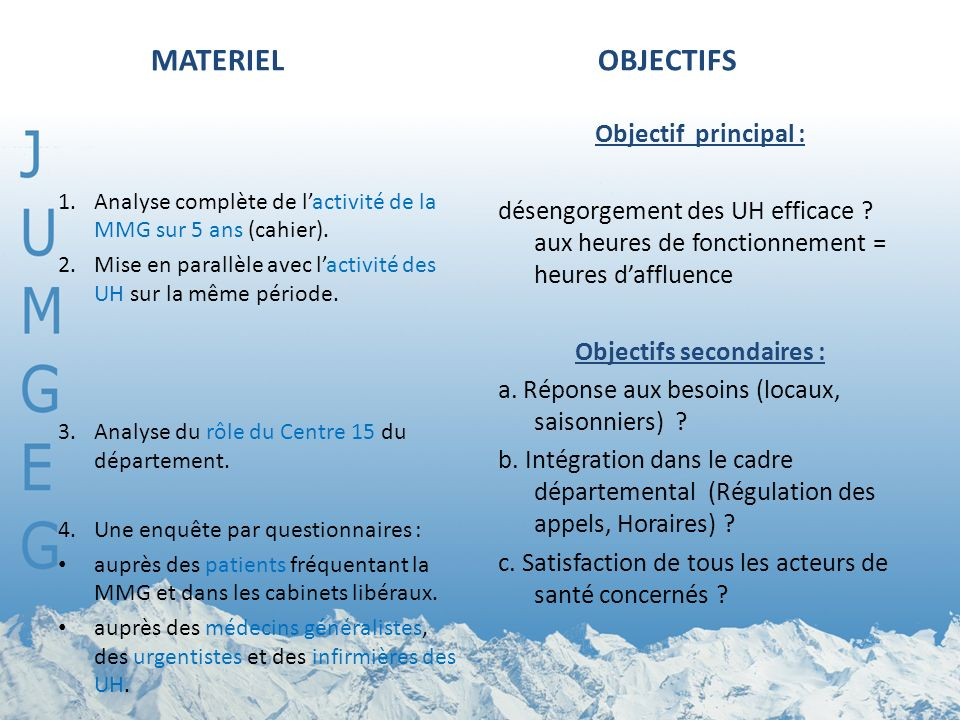 MATERIEL OBJECTIFS 1.Analyse complète de lactivité de la MMG sur 5 ans (cahier). 2.Mise en parallèle avec lactivité des UH sur la même période. 3.Anal