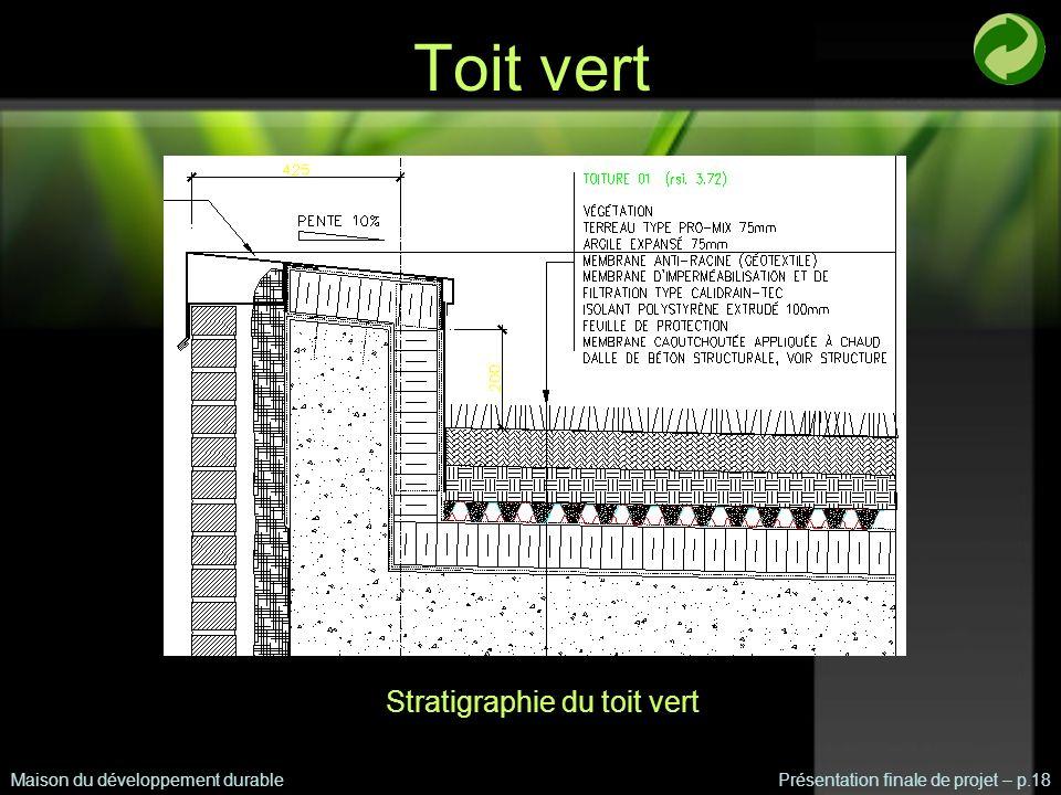 Toit vert Maison du développement durablePrésentation finale de projet – p.18 Stratigraphie du toit vert