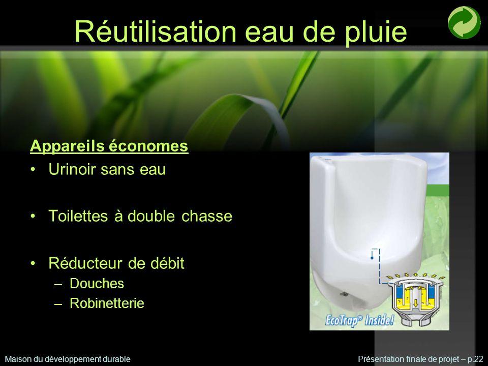Réutilisation eau de pluie Appareils économes Urinoir sans eau Toilettes à double chasse Réducteur de débit –Douches –Robinetterie Maison du développement durablePrésentation finale de projet – p.22