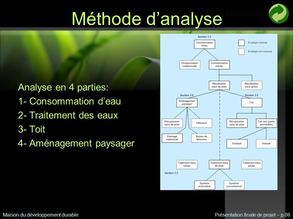 Méthode danalyse Maison du développement durablePrésentation finale de projet – p.08 Analyse en 4 parties: 1- Consommation deau 2- Traitement des eaux 3- Toit 4- Aménagement paysager