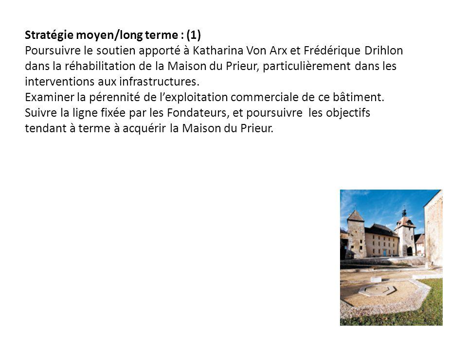 Stratégie moyen/long terme : (1) Poursuivre le soutien apporté à Katharina Von Arx et Frédérique Drihlon dans la réhabilitation de la Maison du Prieur, particulièrement dans les interventions aux infrastructures.
