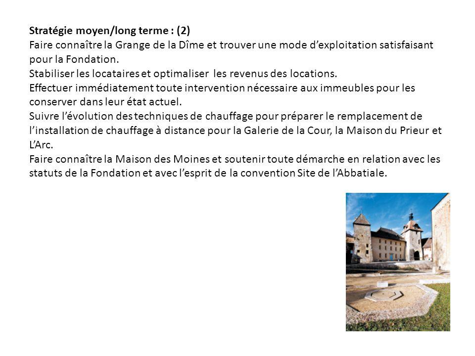 Stratégie moyen/long terme : (2) Faire connaître la Grange de la Dîme et trouver une mode dexploitation satisfaisant pour la Fondation.