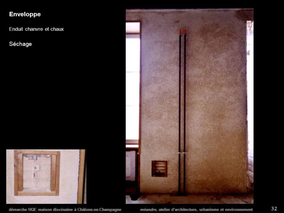 démarche HQE maison diocésaine à Châlons-en-Champagne méandre, atelier darchitecture, urbanisme et environnement 32 démarche HQE maison diocésaine à Châlons-en-Champagne méandre, atelier darchitecture, urbanisme et environnement Enveloppe Enduit chanvre et chaux Séchage