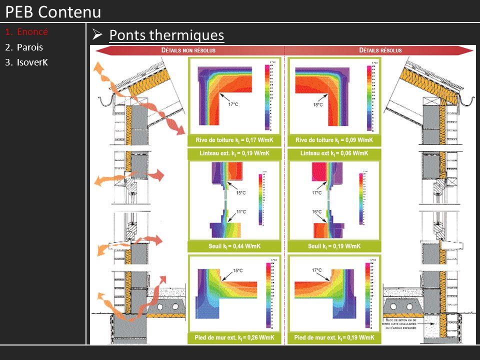 PEB Contenu 1.Enoncé 2.Parois 3.IsoverK Ponts thermiques