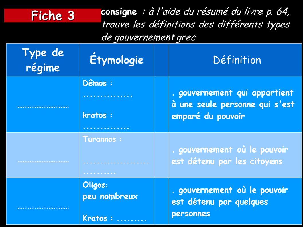 Fiche 3 Type de régime Étymologie Définition..............................