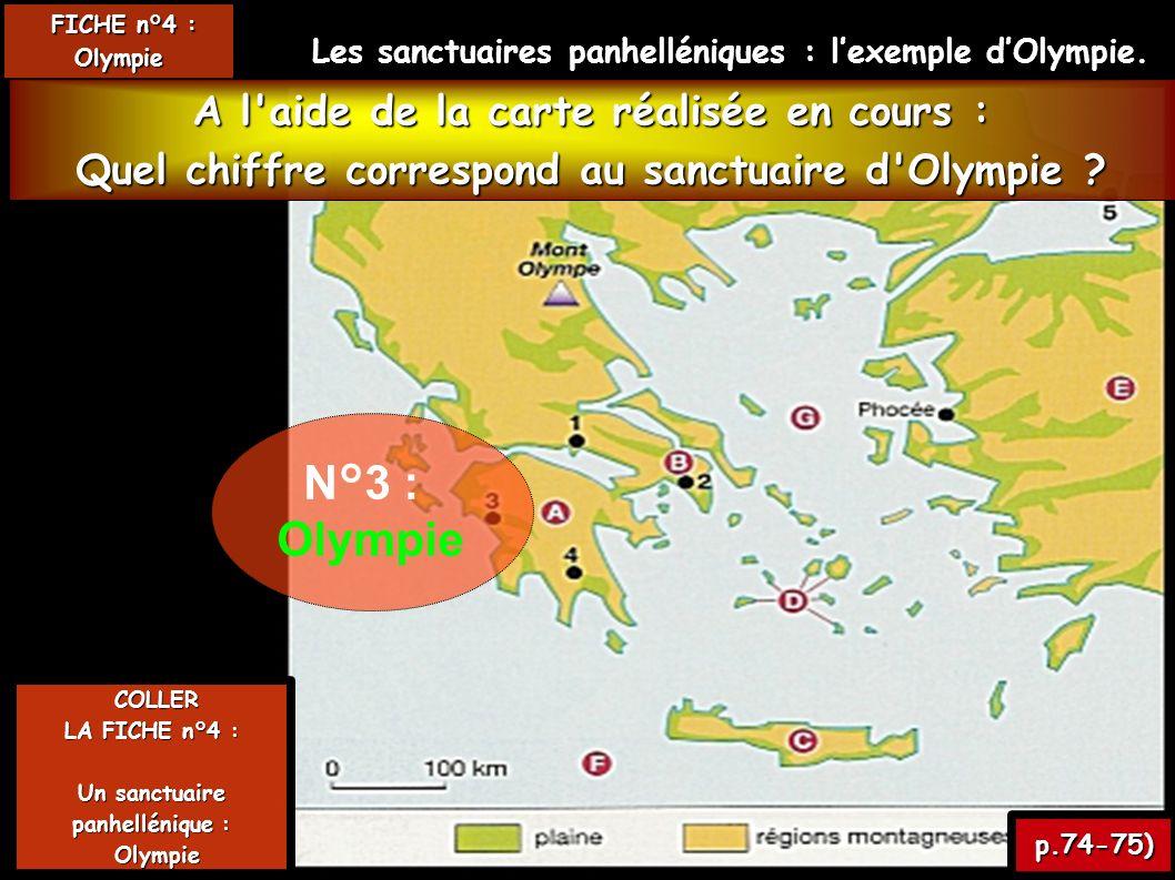 FICHE n°4 : FICHE n°4 :Olympie Les sanctuaires panhelléniques : lexemple dOlympie.