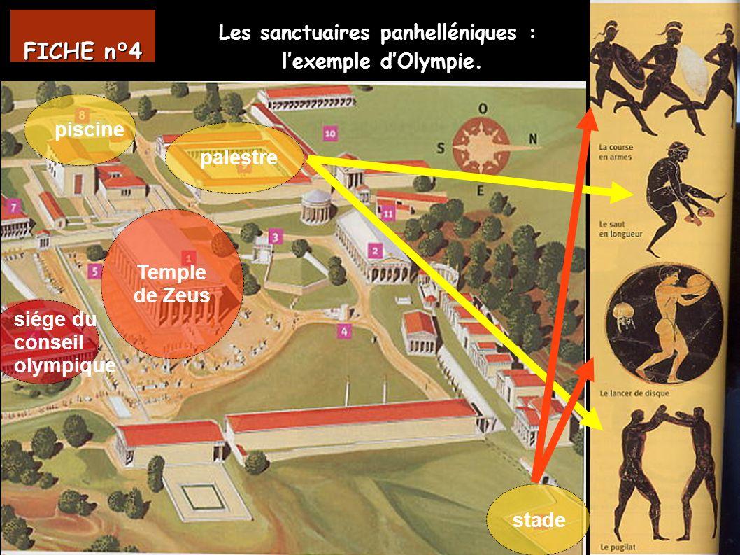 Les sanctuaires panhelléniques : lexemple dOlympie.