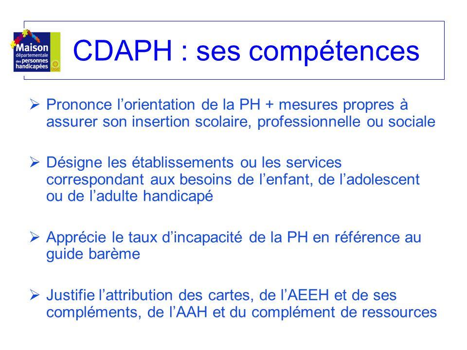 CDAPH : ses compétences Prononce lorientation de la PH + mesures propres à assurer son insertion scolaire, professionnelle ou sociale Désigne les étab