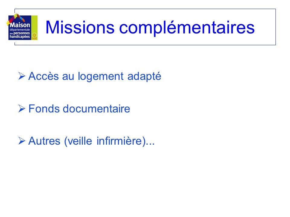 Missions complémentaires Accès au logement adapté Fonds documentaire Autres (veille infirmière)...