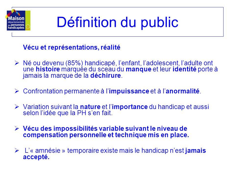 Définition du public Vécu et représentations, réalité Né ou devenu (85%) handicapé, lenfant, ladolescent, ladulte ont une histoire marquée du sceau du