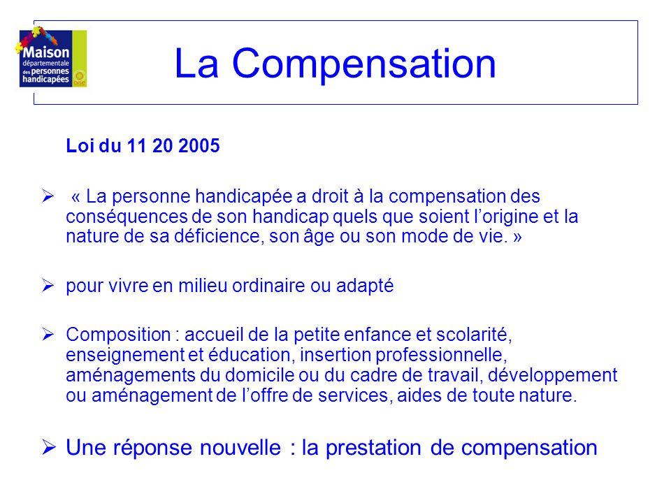 La Compensation Loi du 11 20 2005 « La personne handicapée a droit à la compensation des conséquences de son handicap quels que soient lorigine et la