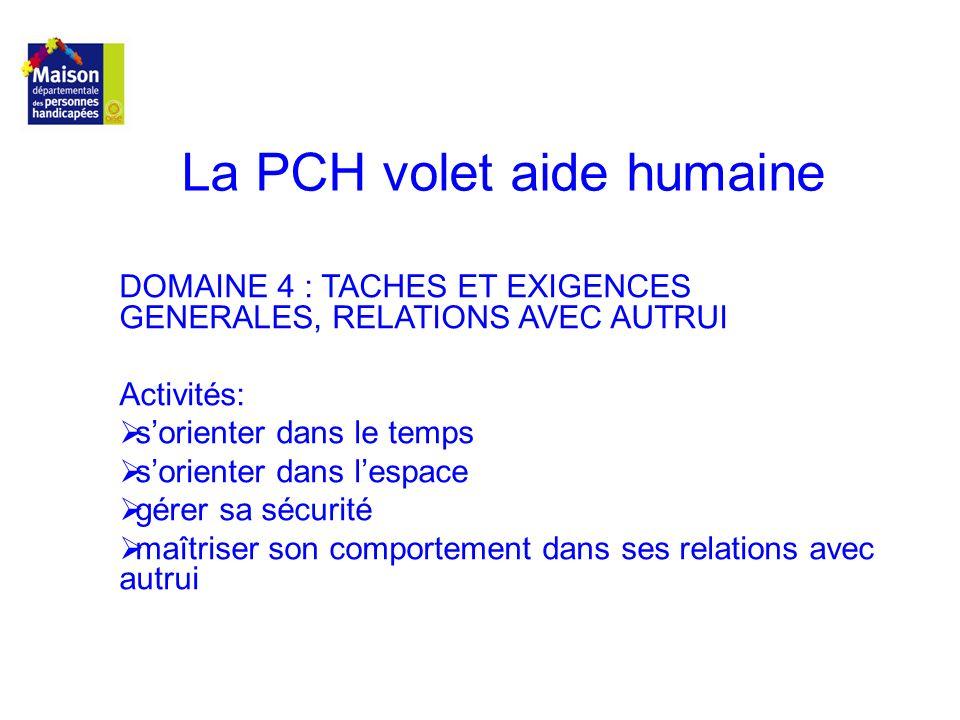 La PCH volet aide humaine DOMAINE 4 : TACHES ET EXIGENCES GENERALES, RELATIONS AVEC AUTRUI Activités: sorienter dans le temps sorienter dans lespace g