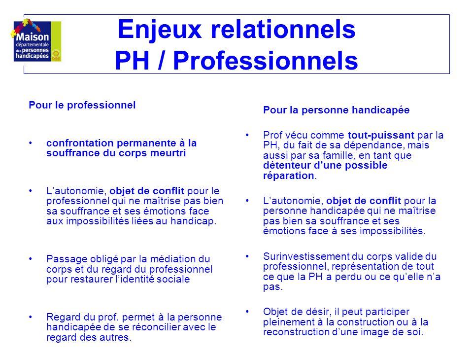 Enjeux relationnels PH / Professionnels Pour le professionnel confrontation permanente à la souffrance du corps meurtri Lautonomie, objet de conflit p