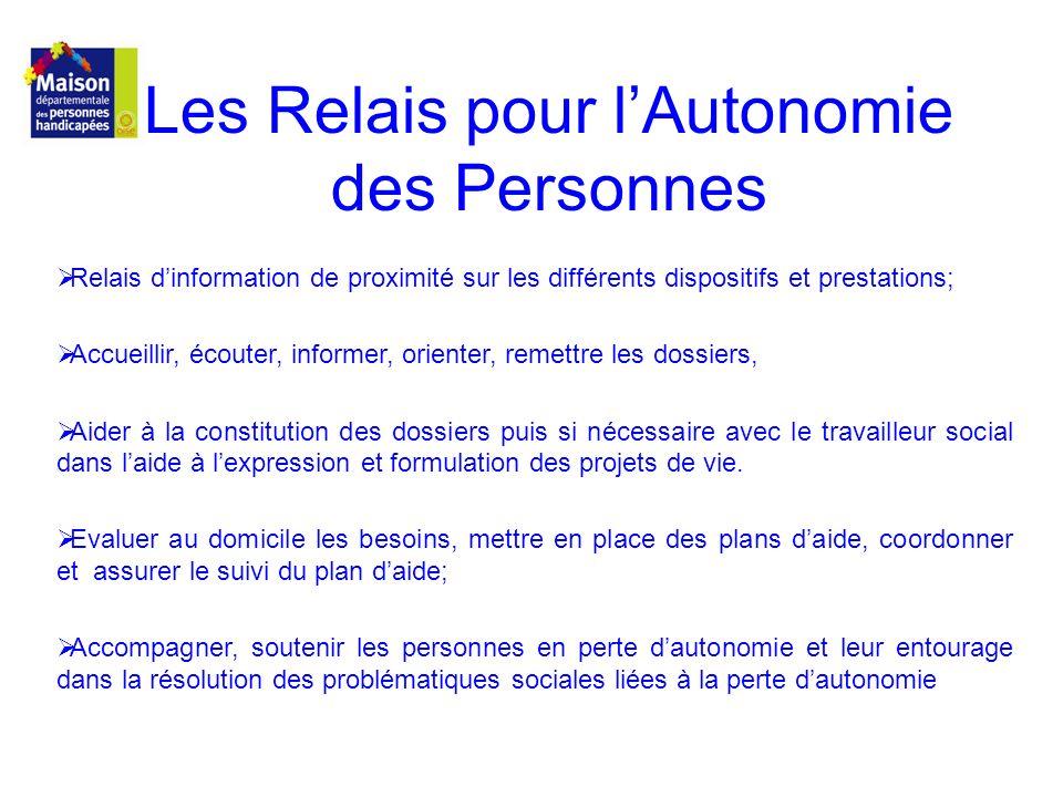 Les Relais pour lAutonomie des Personnes Relais dinformation de proximité sur les différents dispositifs et prestations; Accueillir, écouter, informer