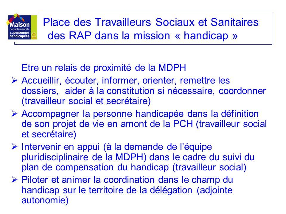 Place des Travailleurs Sociaux et Sanitaires des RAP dans la mission « handicap » Etre un relais de proximité de la MDPH Accueillir, écouter, informer