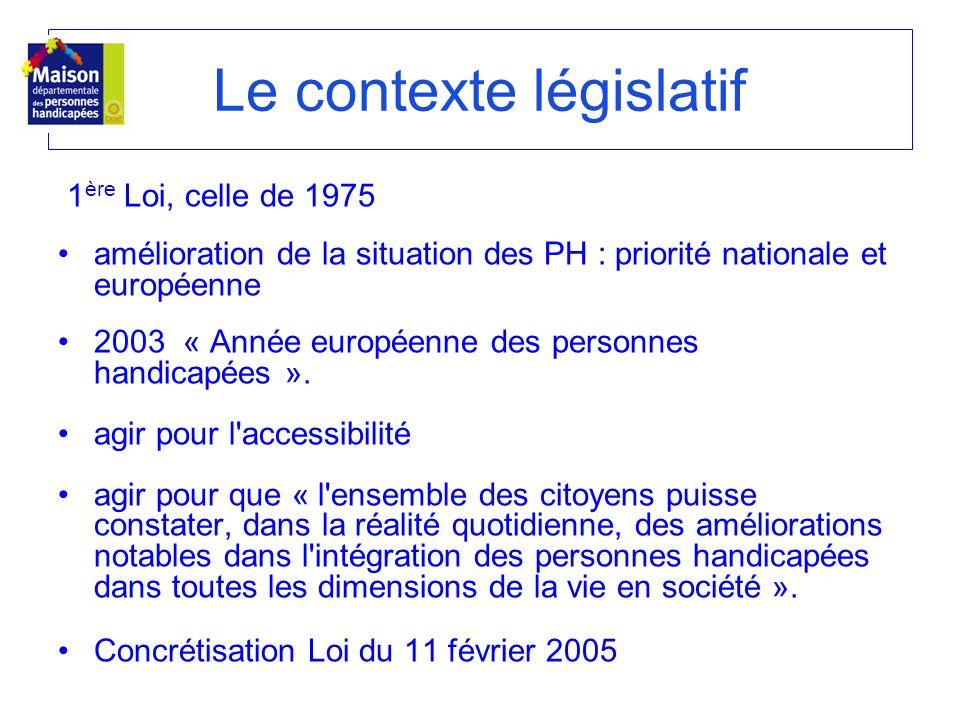 1 ère Loi, celle de 1975 amélioration de la situation des PH : priorité nationale et européenne 2003 « Année européenne des personnes handicapées ». a