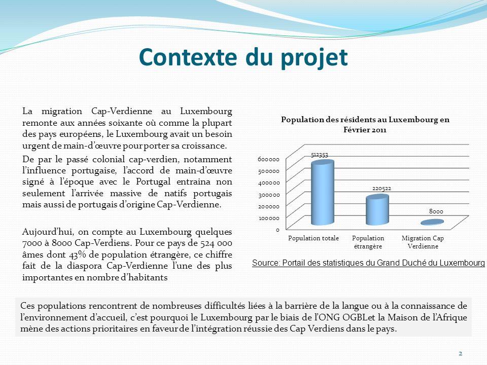 Contexte du projet La migration Cap-Verdienne au Luxembourg remonte aux années soixante où comme la plupart des pays européens, le Luxembourg avait un besoin urgent de main-dœuvre pour porter sa croissance.