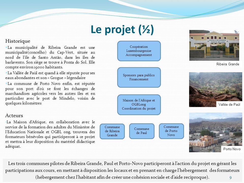 Le projet (½) Historique La municipalité de Ribeira Grande est une municipalité(concelho) du Cap-Vert, située au nord de lîle de Santo Antão, dans les îles de barlavento.