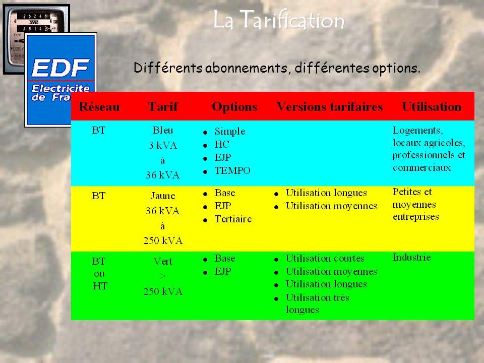 L a T arification Différents abonnements, différentes options.