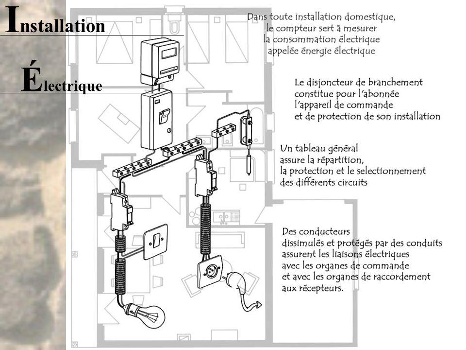 I nstallation É lectrique Structure dune installation domestique