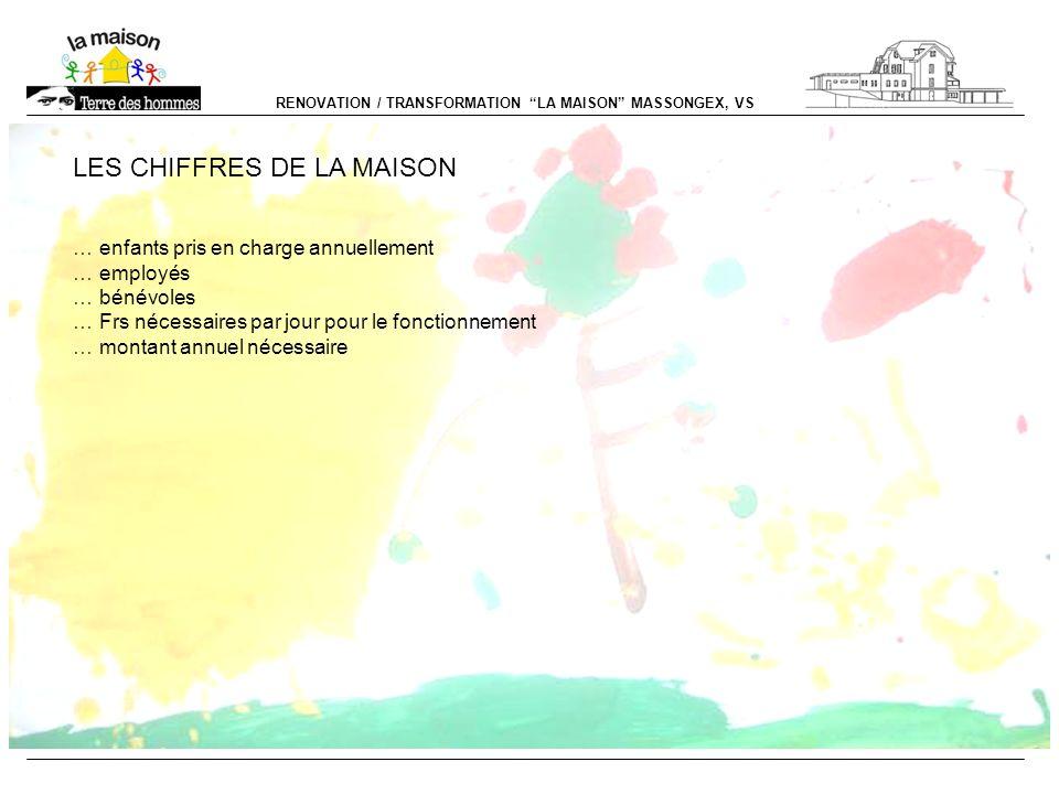 RENOVATION / TRANSFORMATION LA MAISON MASSONGEX, VS LES CHIFFRES DE LA MAISON … enfants pris en charge annuellement … employés … bénévoles … Frs néces