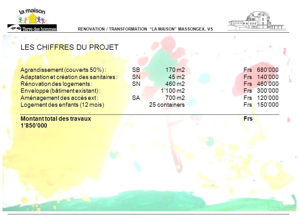 RENOVATION / TRANSFORMATION LA MAISON MASSONGEX, VS LES CHIFFRES DU PROJET Agrandissement (couverts 50%) :SB170 m2Frs 680000 Adaptation et création de