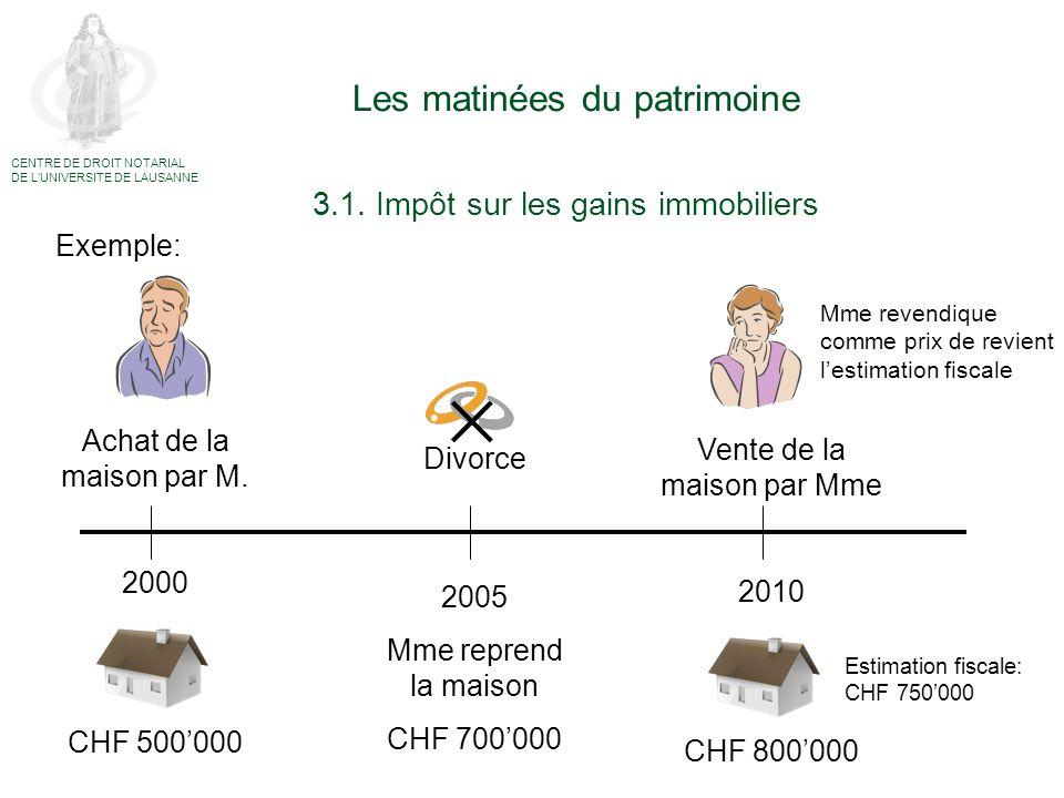 Les matinées du patrimoine Exemple: Achat de la maison par M. 2000 CHF 500000 Divorce 2005 Mme reprend la maison CHF 700000 Vente de la maison par Mme