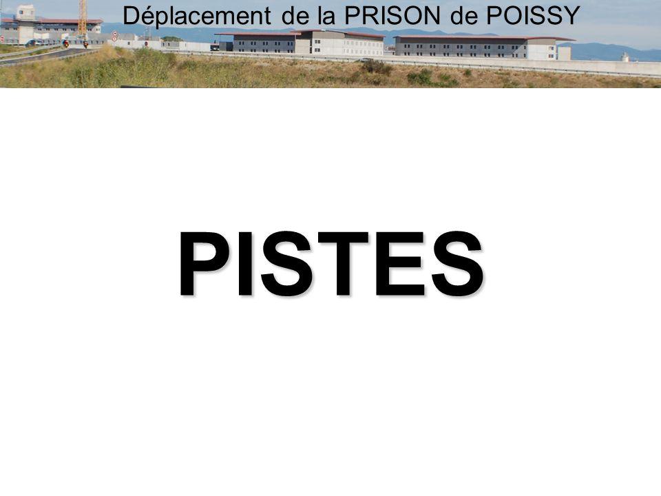 Déplacement de la PRISON de POISSYPISTES