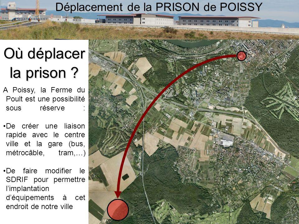 Où déplacer la prison ? A Poissy, la Ferme du Poult est une possibilité sous réserve : De créer une liaison rapide avec le centre ville et la gare (bu