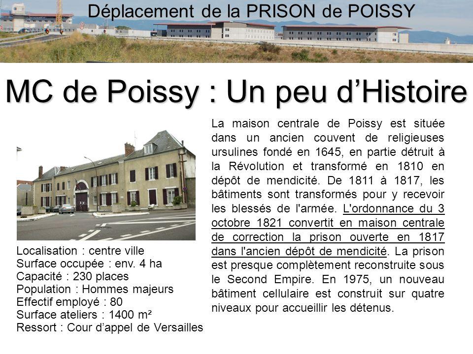 Déplacement de la PRISON de POISSY MC de Poissy : Un peu dHistoire La maison centrale de Poissy est située dans un ancien couvent de religieuses ursul