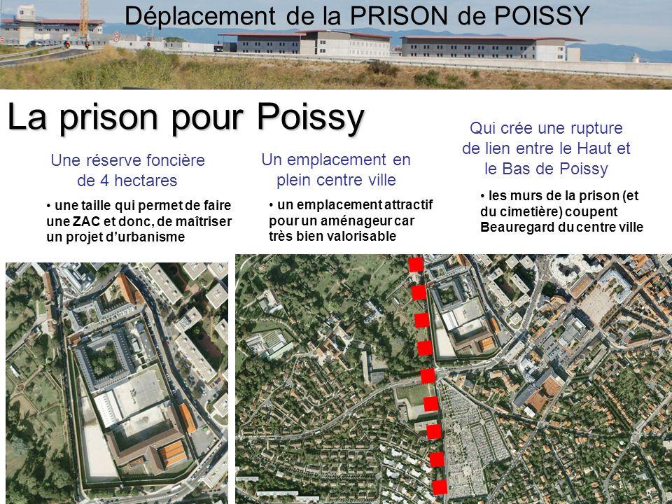 Déplacement de la PRISON de POISSY La prison pour Poissy Un emplacement en plein centre ville Une réserve foncière de 4 hectares Qui crée une rupture