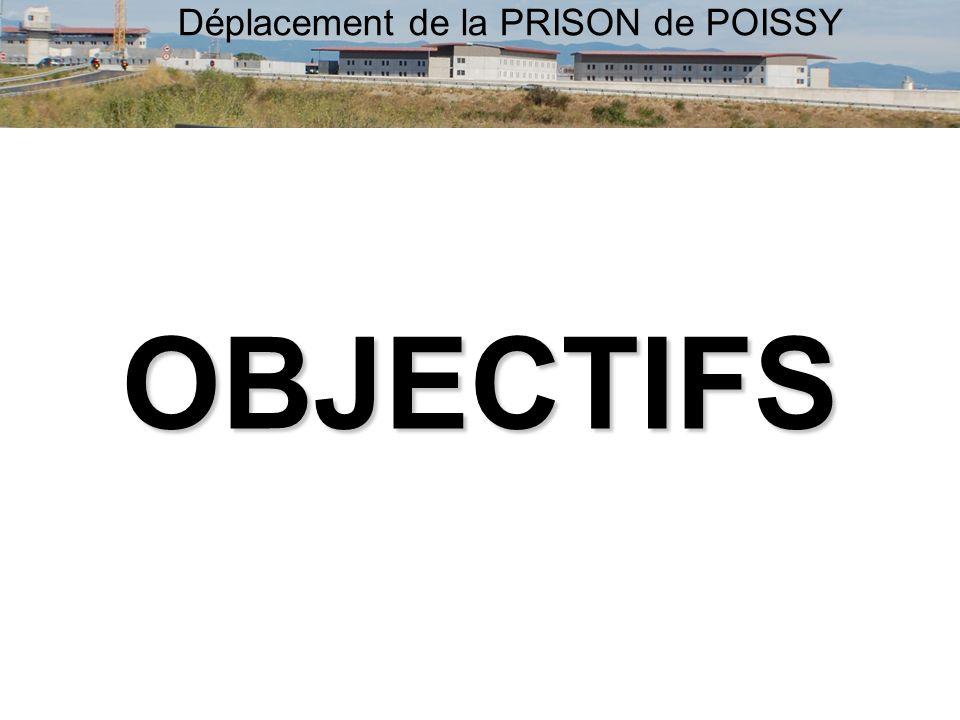 Déplacement de la PRISON de POISSYOBJECTIFS
