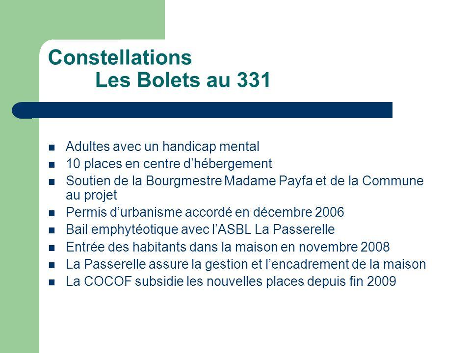 Constellations Les Bolets au 331 Adultes avec un handicap mental 10 places en centre dhébergement Soutien de la Bourgmestre Madame Payfa et de la Comm